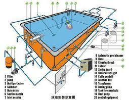for Instalacion de piscinas pdf